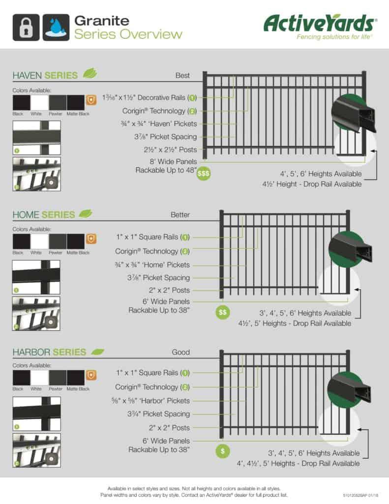 Aluminum Fence Styles Orlando Aluminum Fene Types In Florida